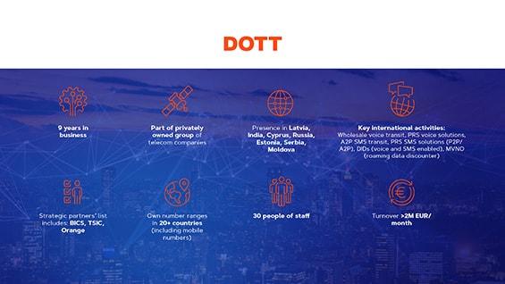 Prezentacija-IT-servisa-DOTT
