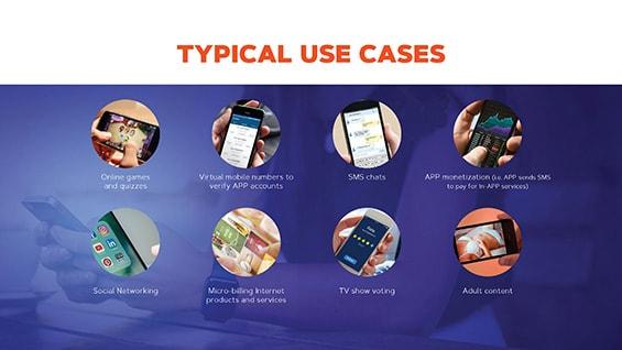Презентация нового IT сервиса International SMS Premium Rate Services