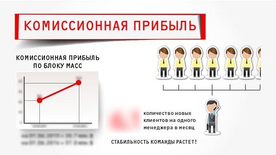 Prezentacija-kompanii-dlja-vystuplenija-komissionnaja-pribyl