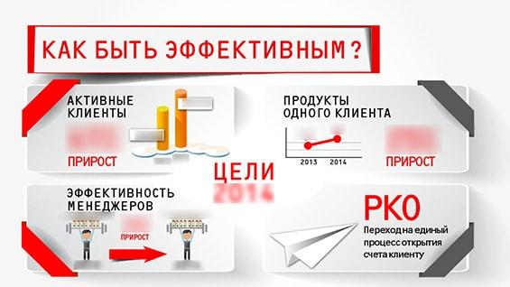 Prezentacija-kompanii-dlja-vystuplenija-kak-byt-jeffektivnym