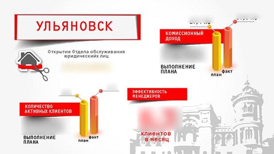 Prezentacija-kompanii-dlja-vystuplenija-otedel-obsluzhivanija-juridicheskih-lic