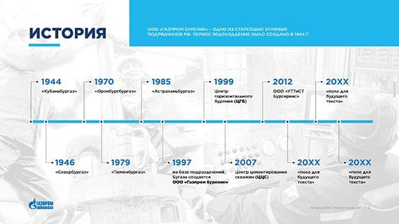 Презентация для компании «Газпром Бурение»