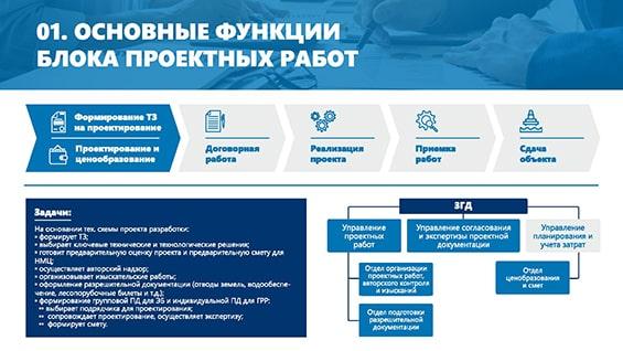 Презентация для «Газпром Бурение»
