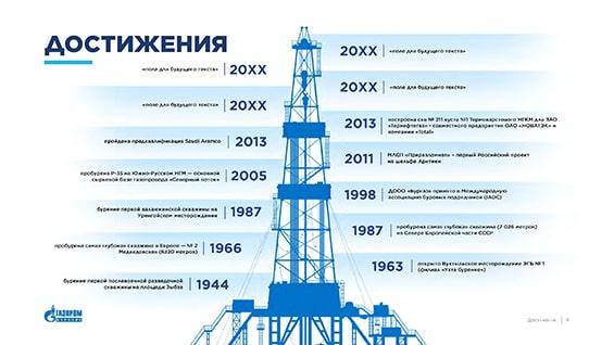 Пример презентации для компании «Газпром Бурение»