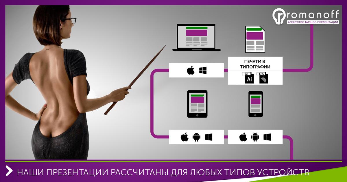 Презентация строительной компании в PDF, затем презентация строительной компании в РowerРoint или как 4 формата презентаций могут кардинально повлиять на бизнес.