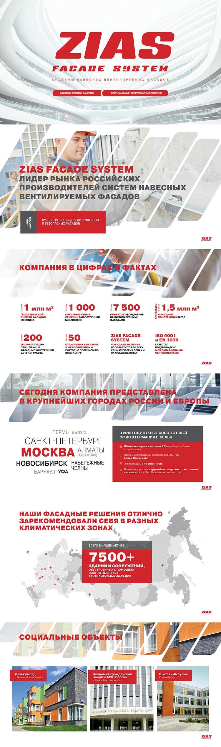 zakazat-prezentacii-zavoda-po-proizvodstvu-stroitelnyh-materialov