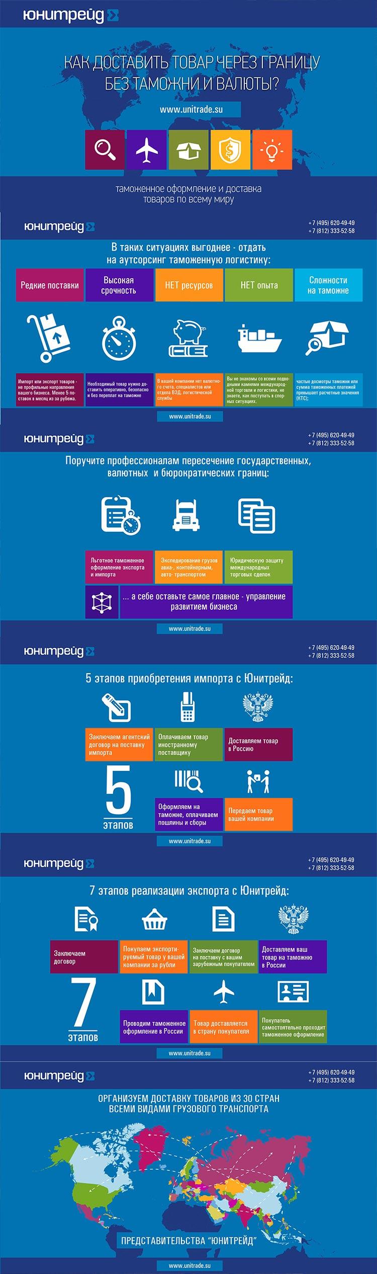 zakazat-prezentacija-transportnyh-i-tamozhennyh-uslug-kompanii