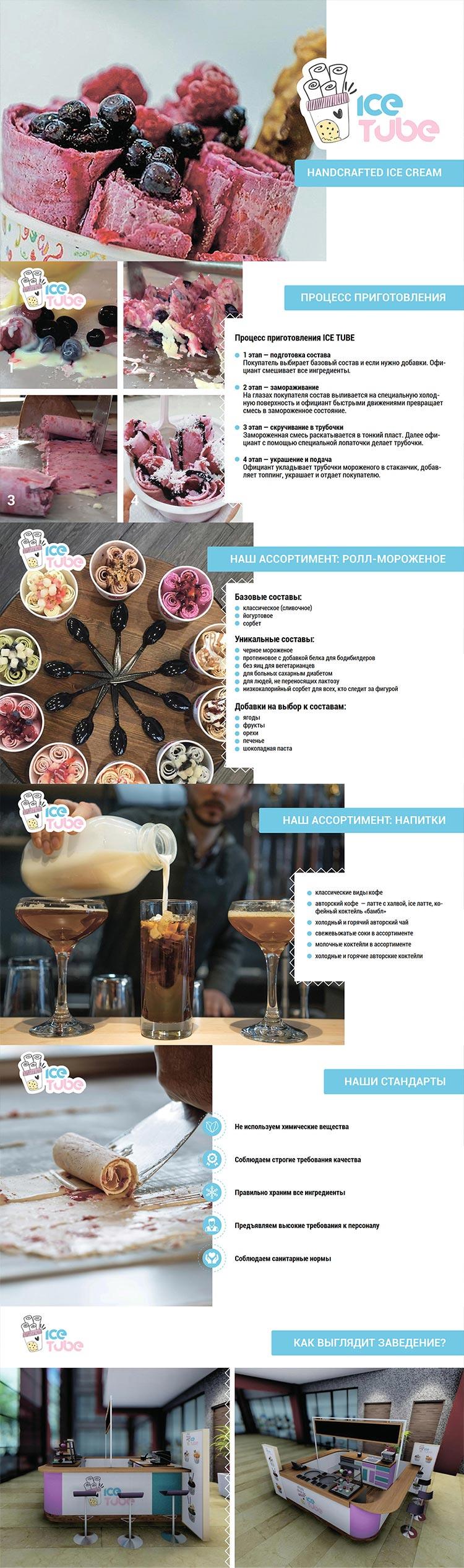 zakazat-Prezentacija-kafe-morozhenogo-dlja-arendy-mesta-v-torgovom-centre