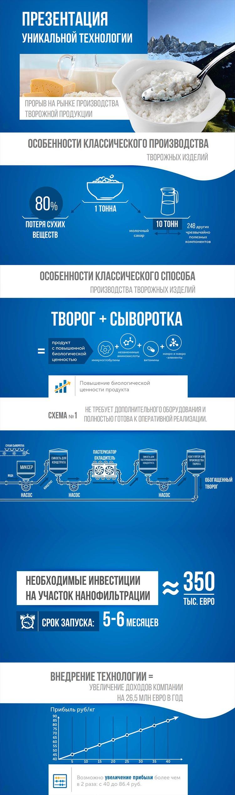 zakazat-Prezentacija-tehnologii-proizvodstva-dlja-investorov-na-anglijskom-jazyke