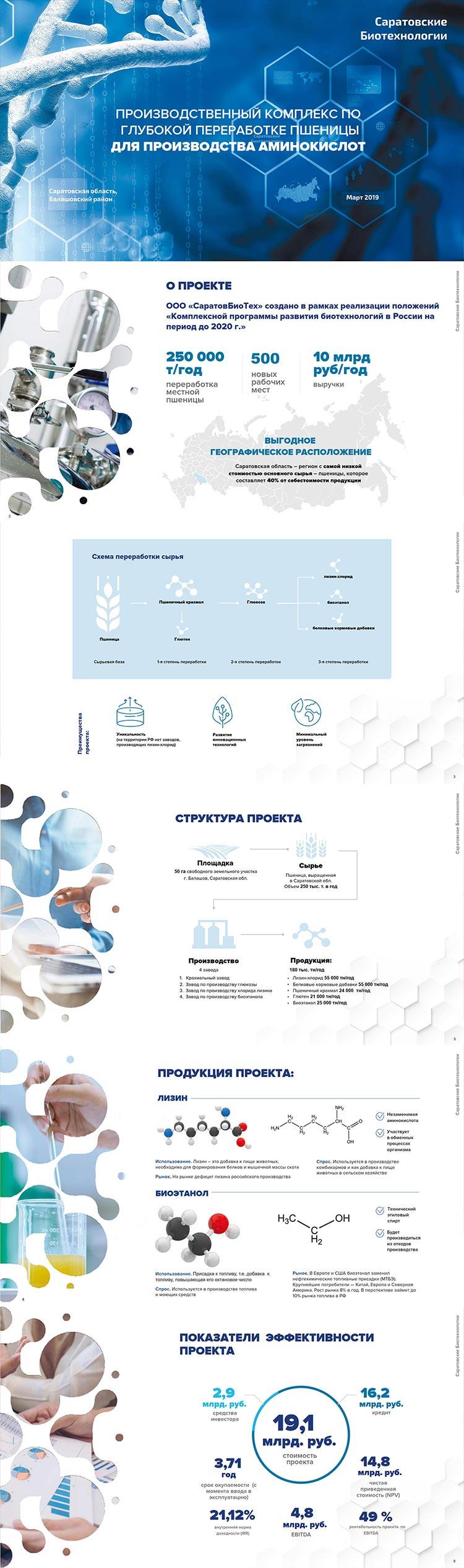 zakazat-prezentacziya-kompleksa-dlya-proizvodstva-aminokislot