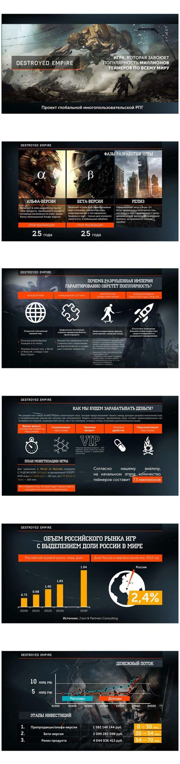 zakazat-Prezentacija-globalnoj-mnogo-polzovatelskoj-RPG-dlja-investorov