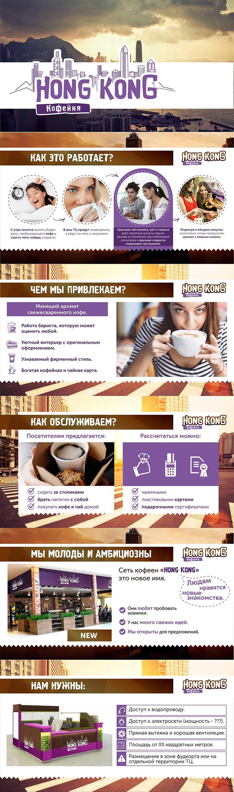zakazat-Prezentacija-kofejni-dlja-arendy-mesta-v-torgovom-centre