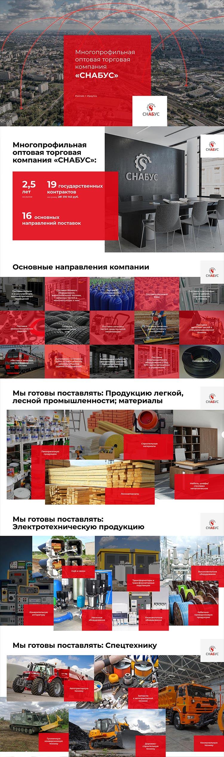 zakazat-prezentacziya-optovoj-torgovoj-kompanii