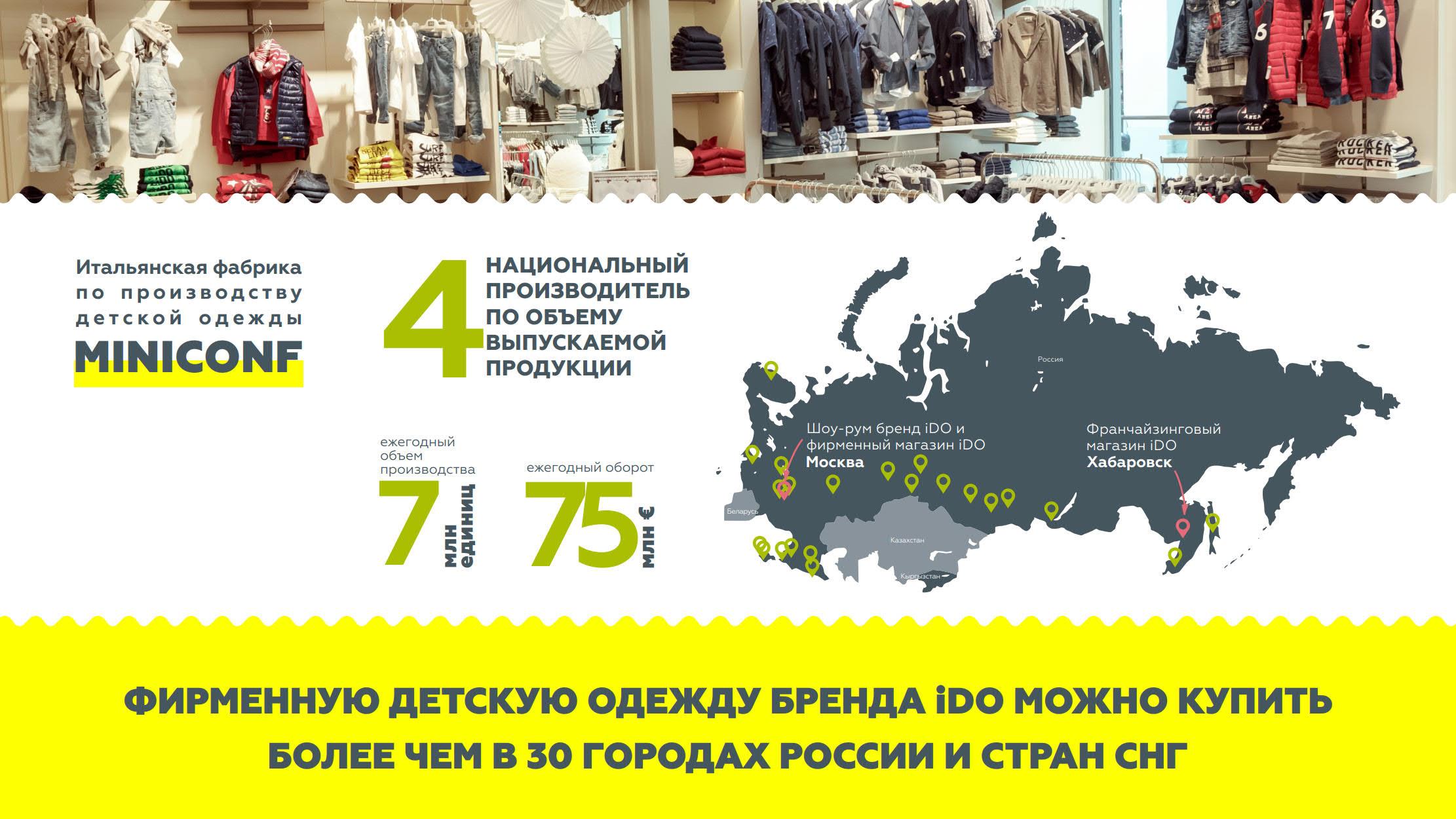 Презентация магазинов детской одежды iDO для аренды в ТЦ