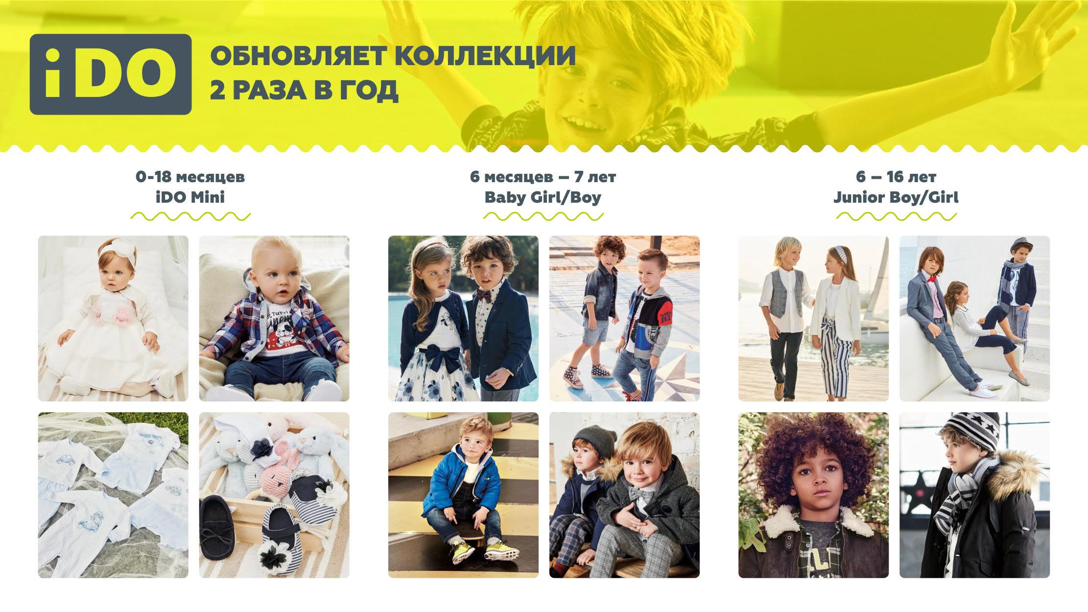 Презентация магазинов детской одежды iDO для аренды места в ТЦ