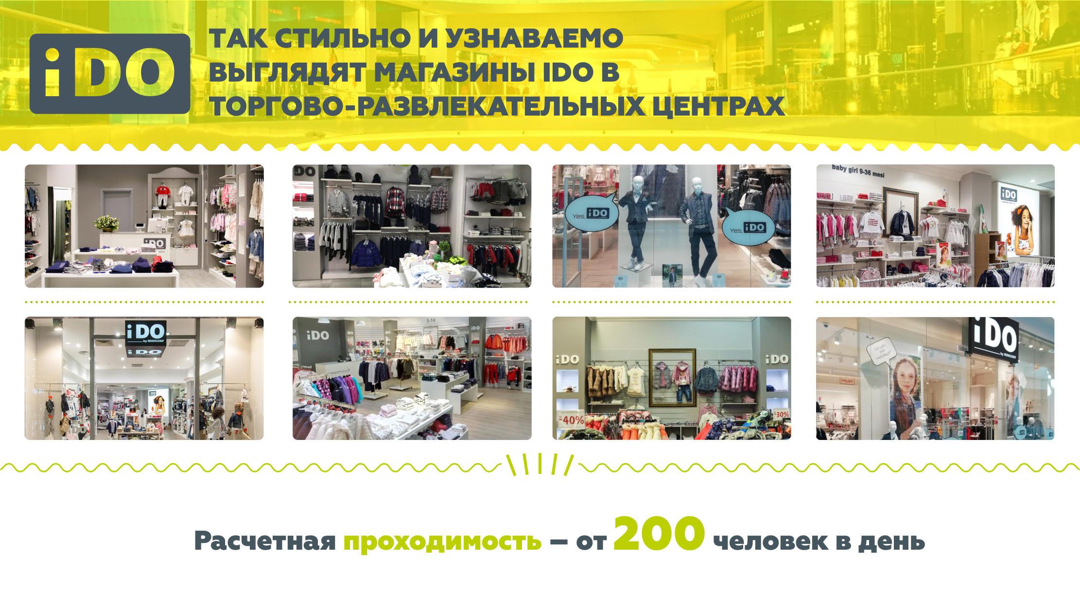 Презентация магазинов брендовой детской одежды iDO