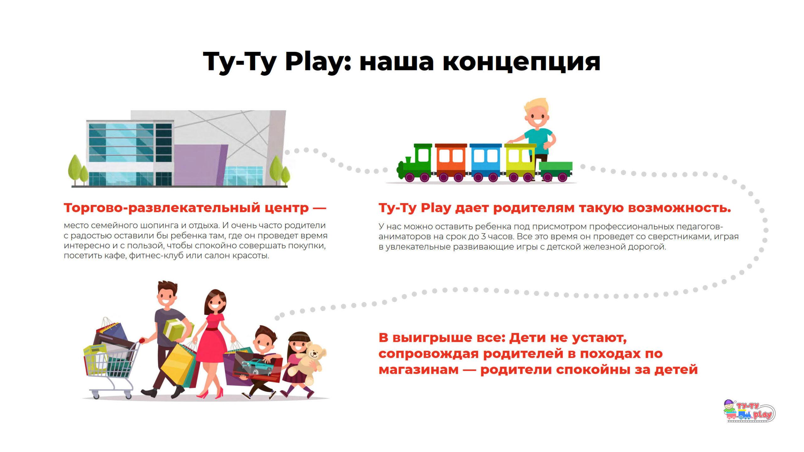 Презентация детского игрового островка «Ту-Ту Play» для аренды в ТРЦ