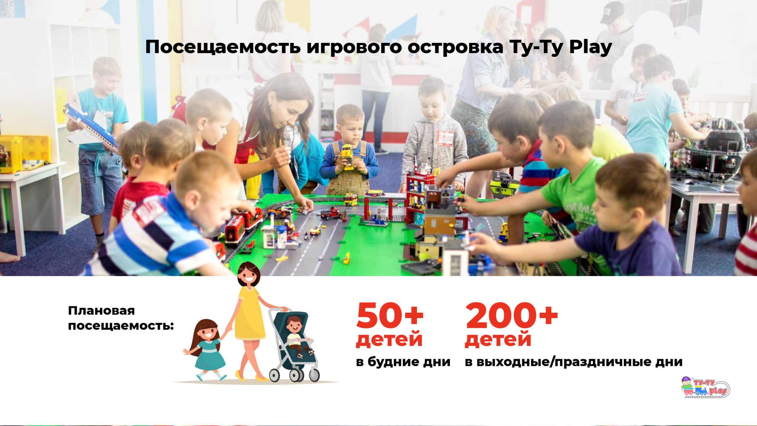 Презентация детского игрового островка «Ту-Ту Play»