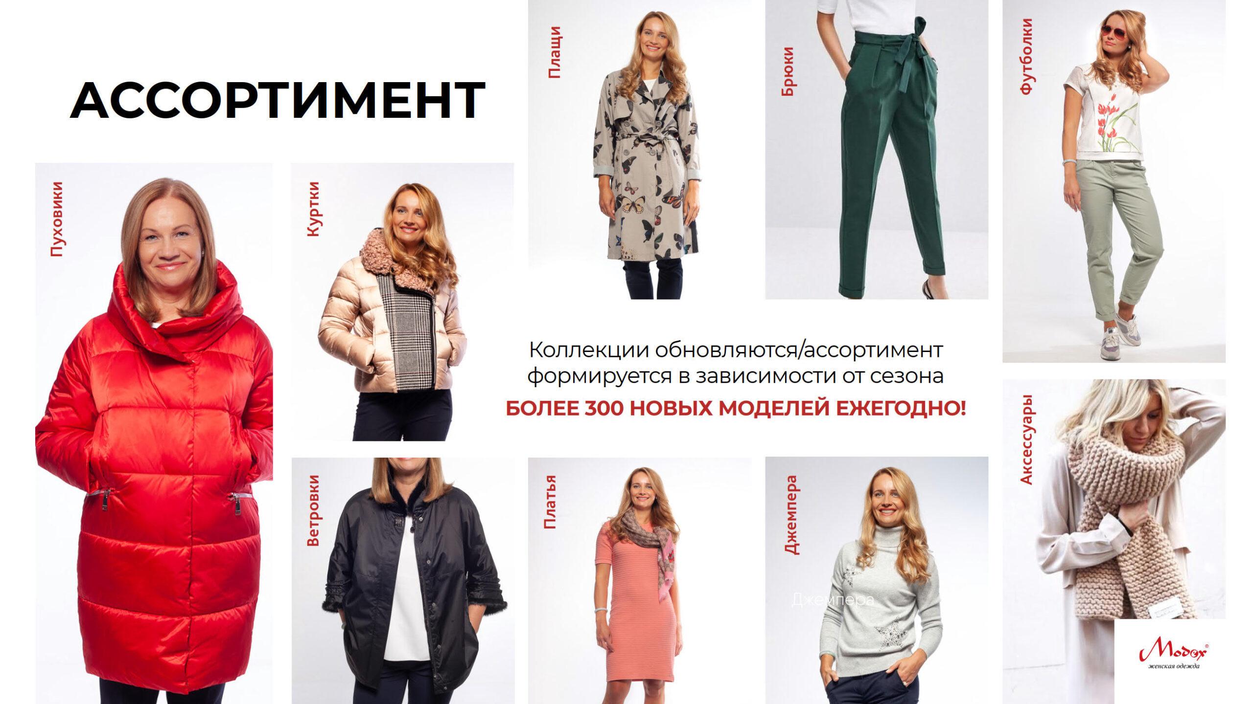 Презентация фирменных магазинов женской одежды Modex