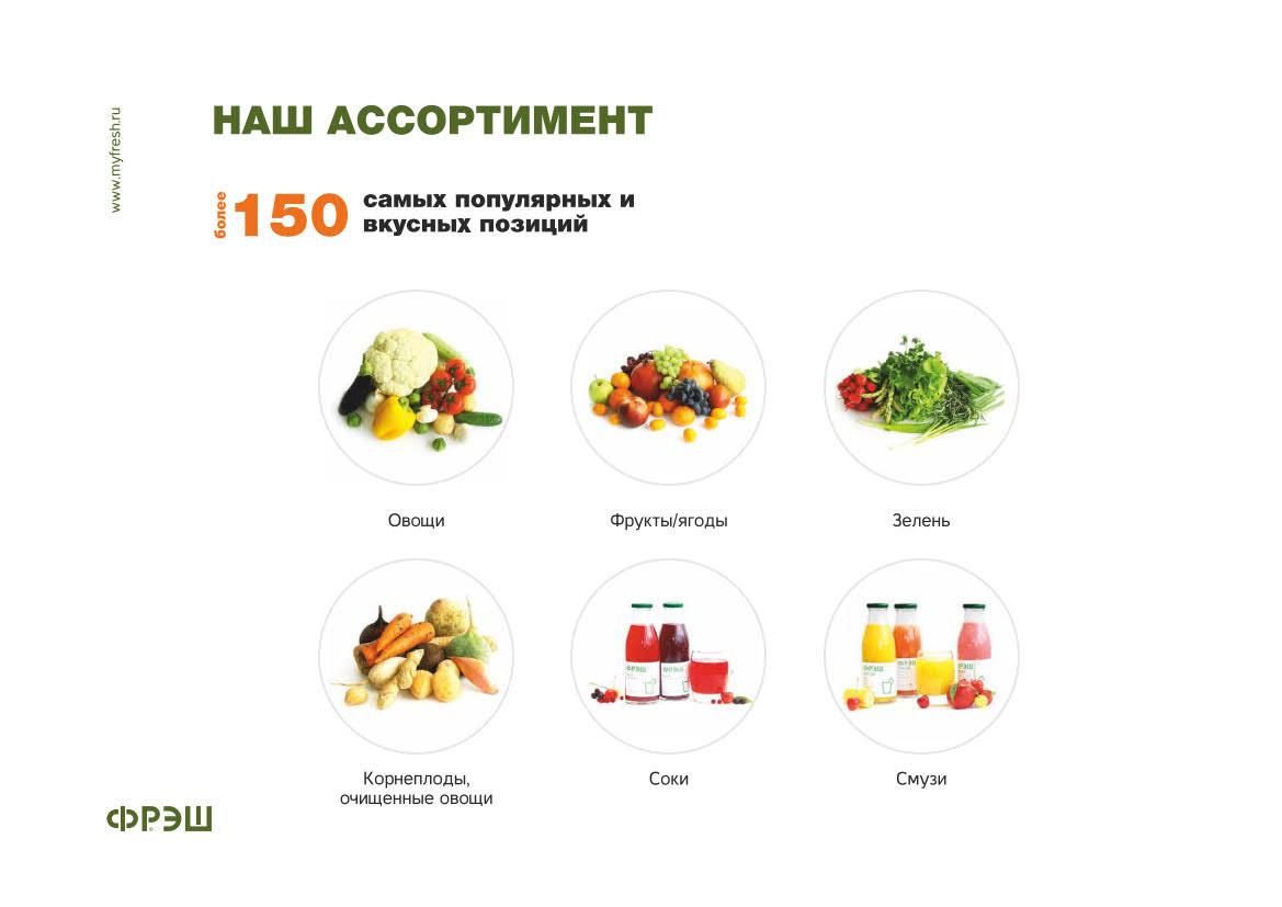 Презентация магазина натуральных продуктов «Фрэш» для арендодателя