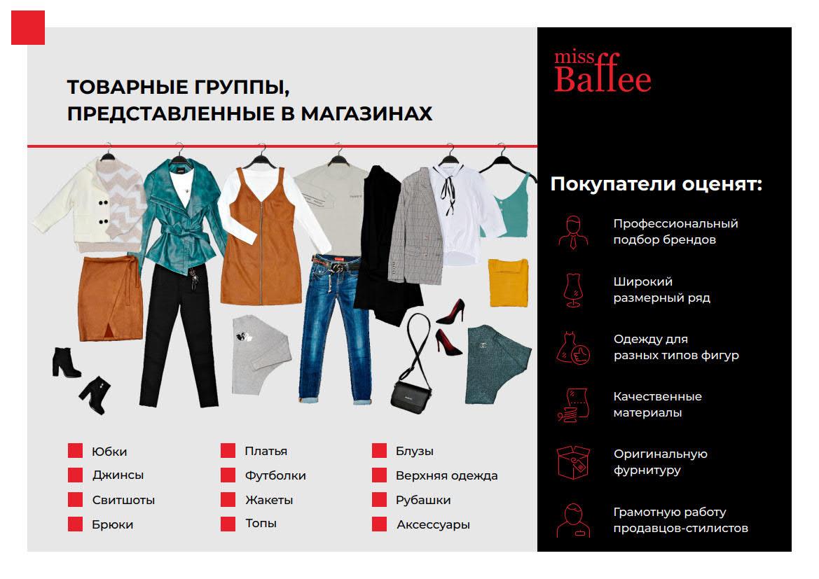 Презентация сети магазинов брендовой женской одежды Miss Baffee