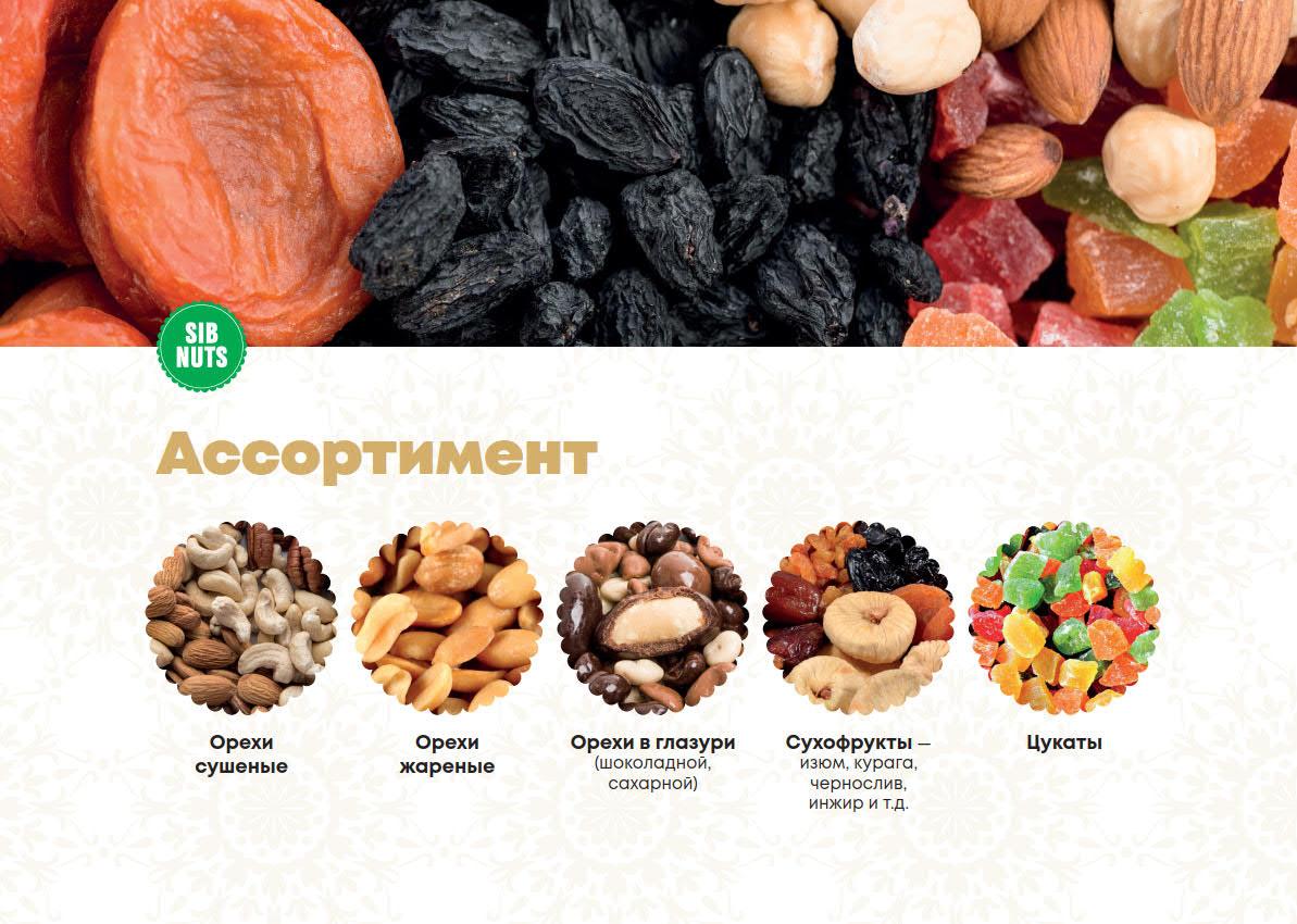 Презентация сети магазинов продуктов здорового питания SibNuts для аренды места в ТРЦ