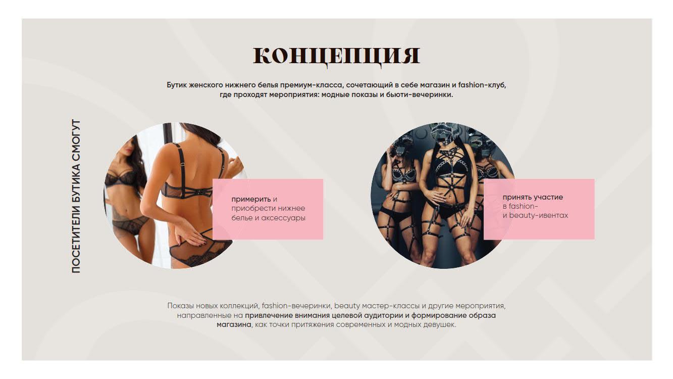 Презентация бутика женского нижнего белья премиум-класса для инвесторов