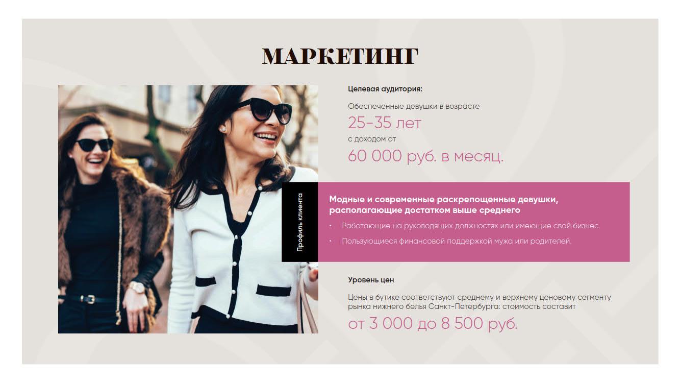 Презентация бутика женского нижнего белья премиум-класса
