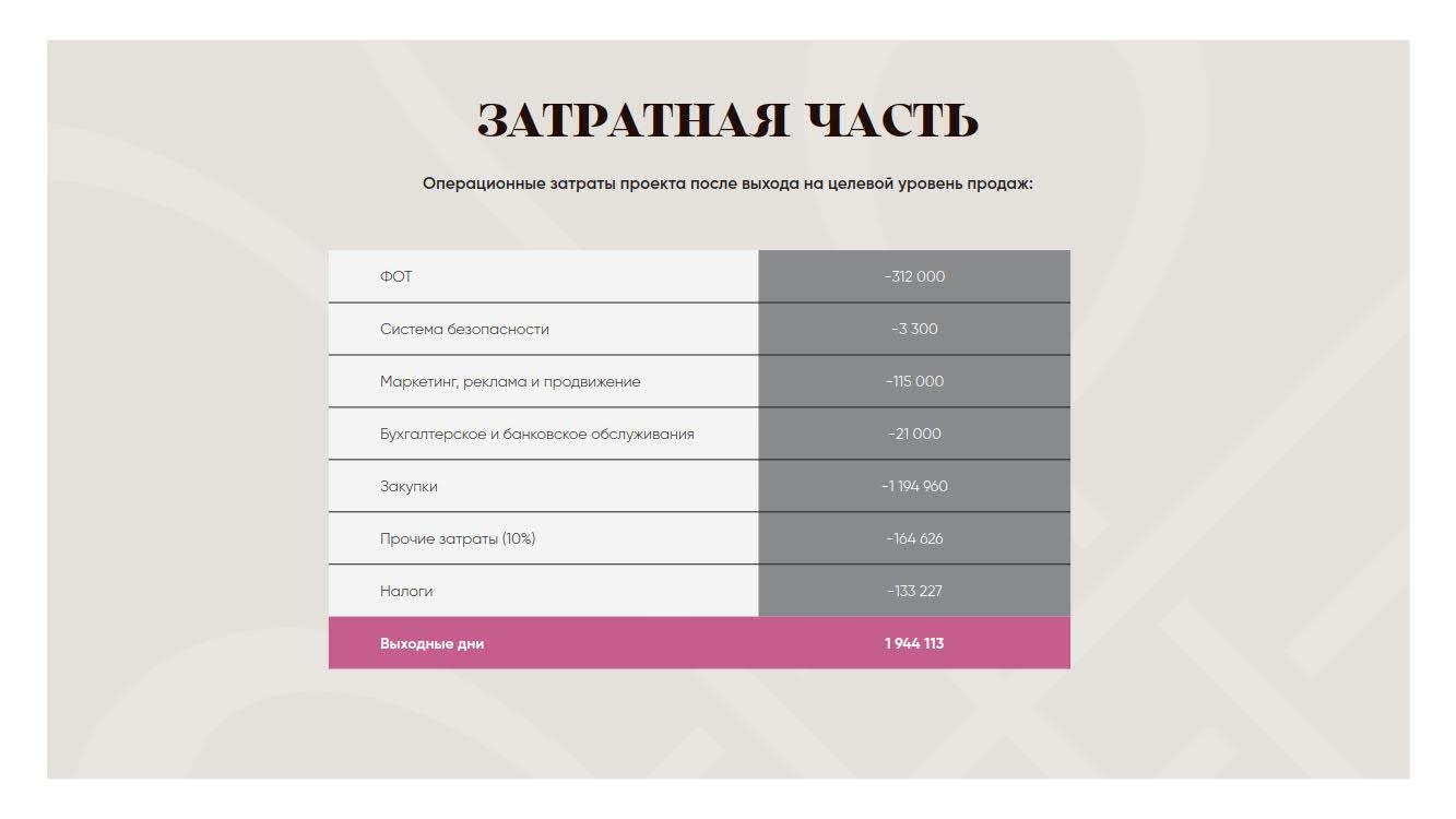 Презентация бутика женского нижнего белья и Fashion-клуба для инвесторов