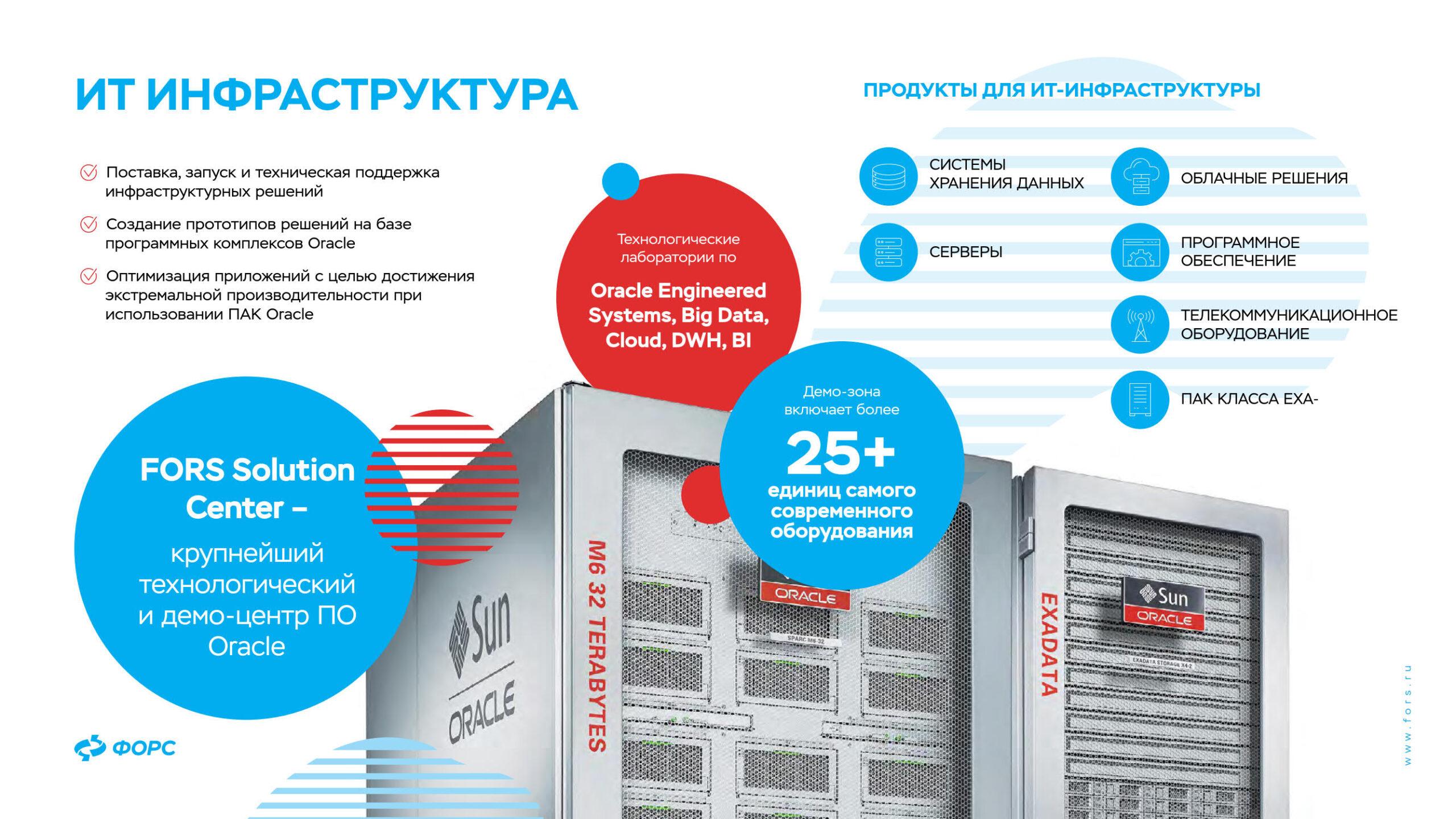 Презентация IT-решений группы компаний «Форс»