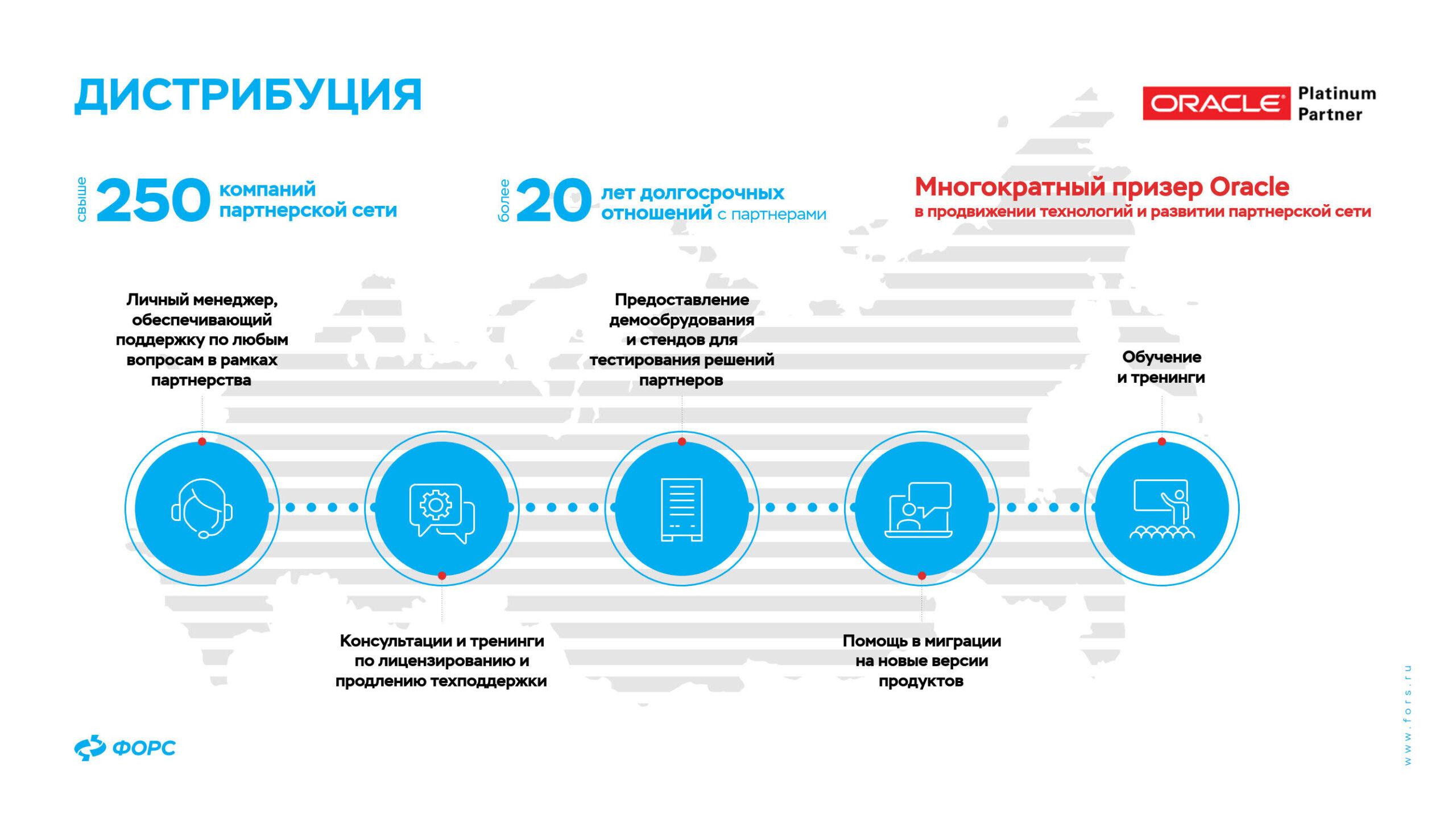 Презентация IT-решений ГК «Форс»