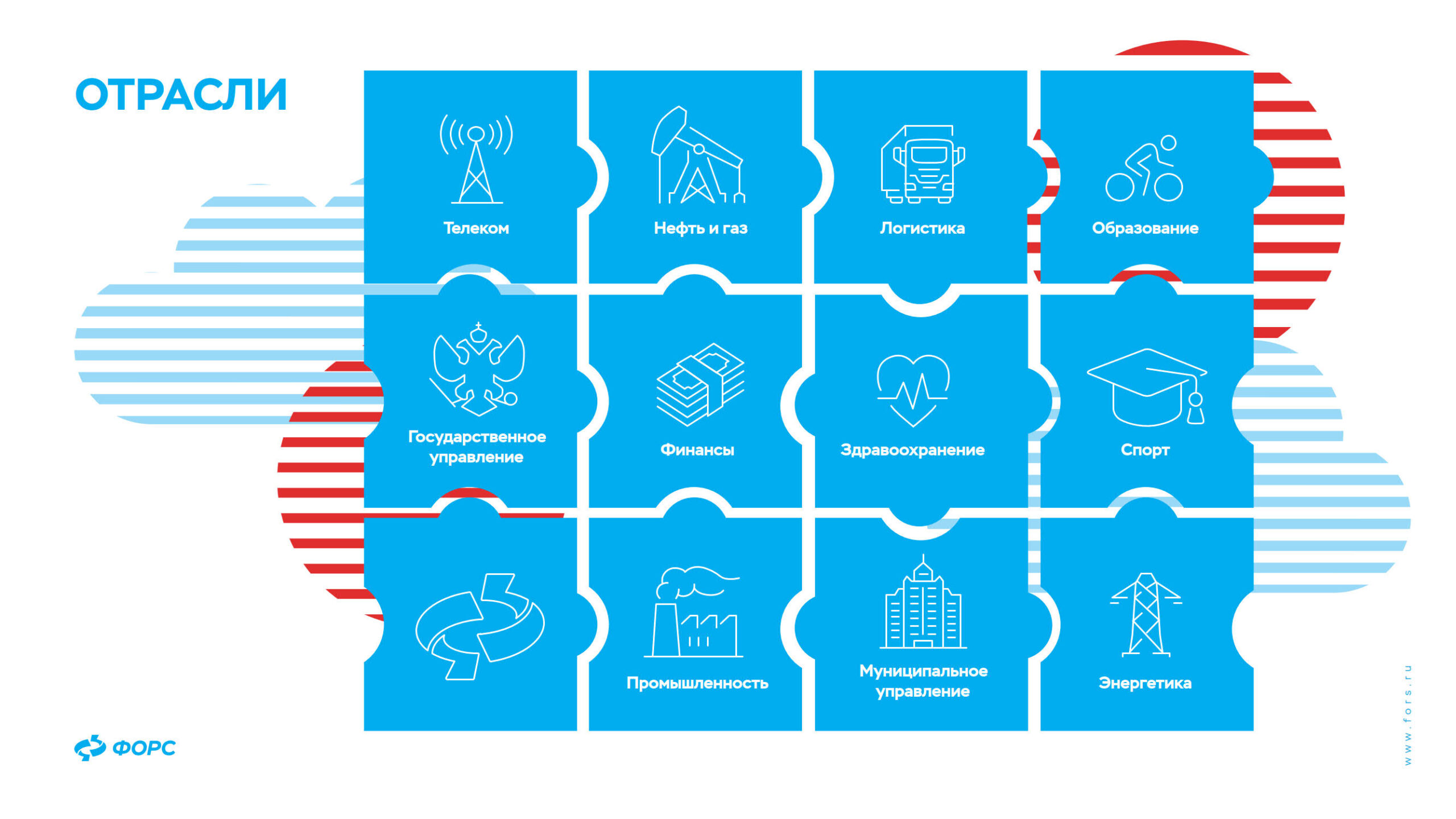 Презентация IT-решений для различных сфер бизнеса
