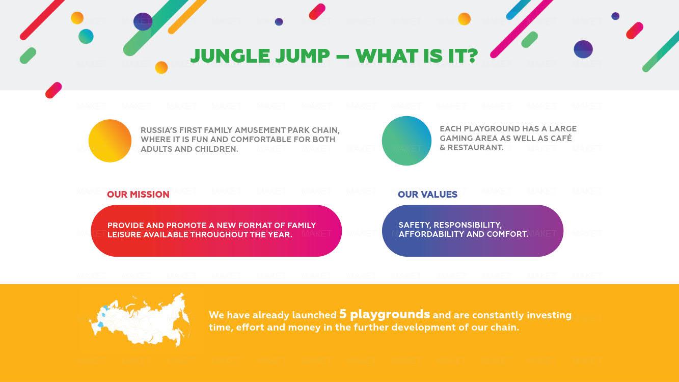 Презентация семейного парка «Jungle Jump»