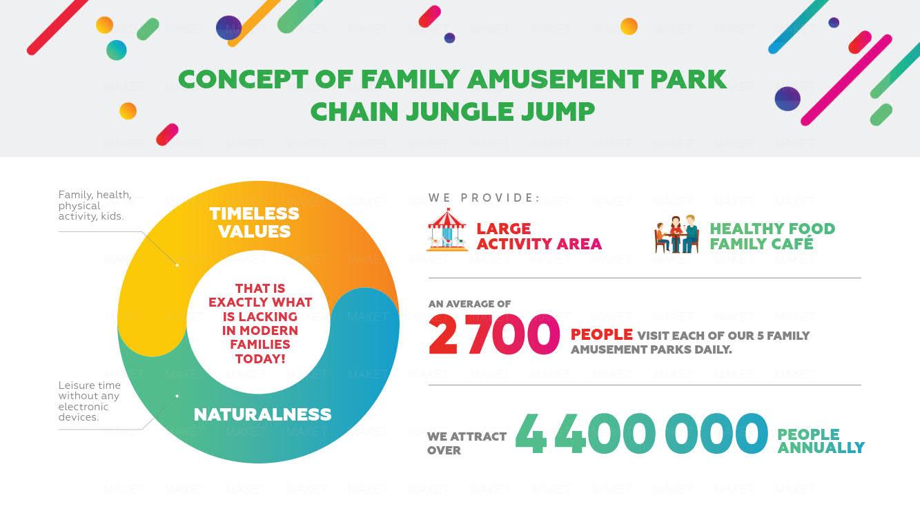 Презентация семейного парка активного отдыха «Jungle Jump» на английском языке