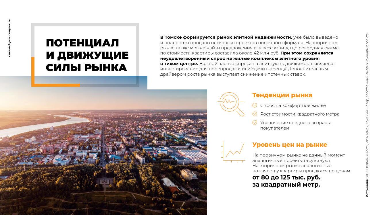 Презентация проекта строительства элитного жилого дома