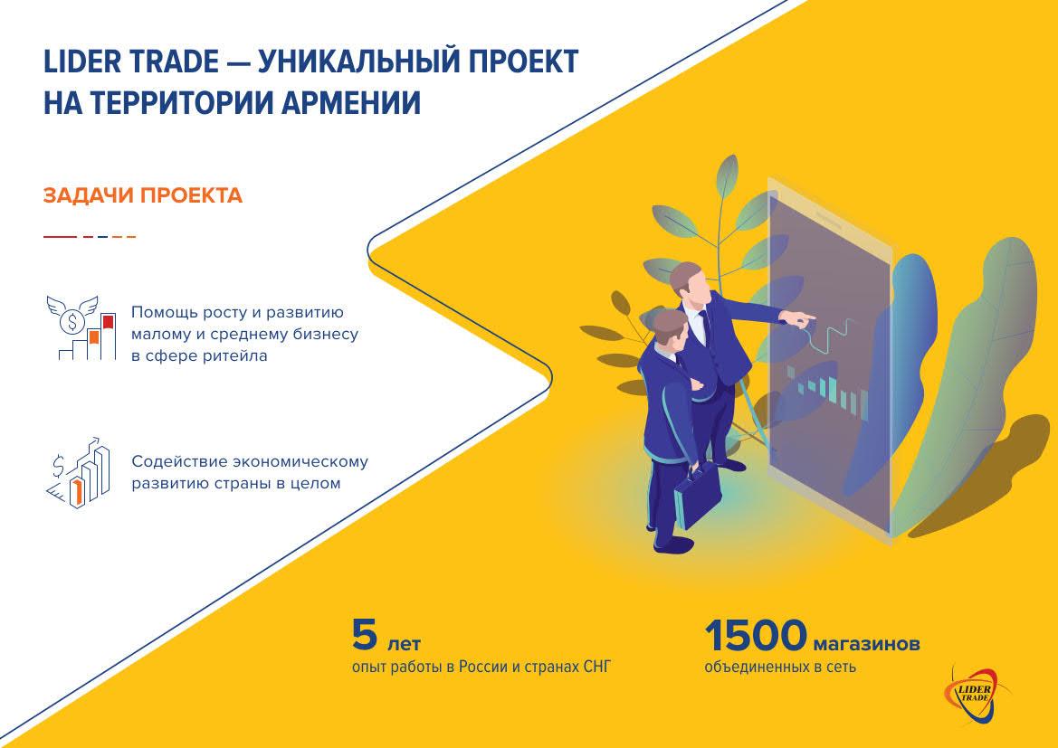 Презентация внутренней торговой сети Lider Trade