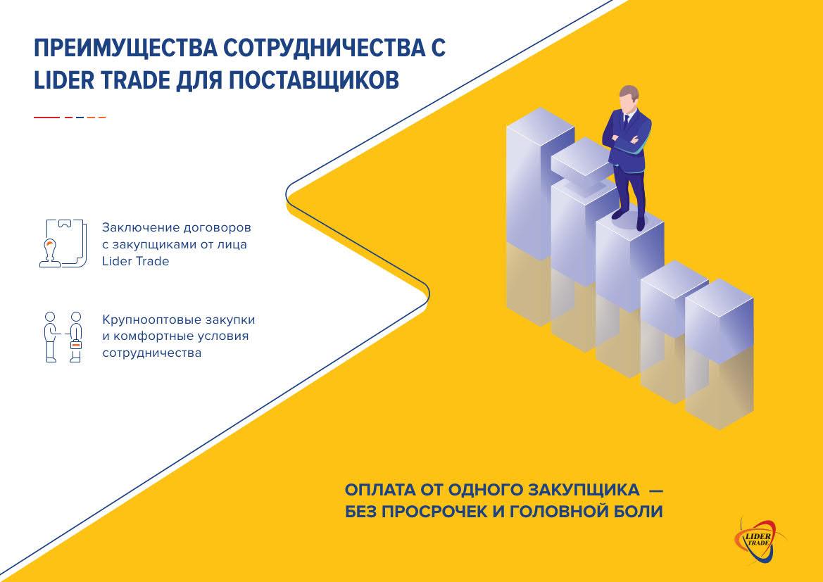 Презентация розничной торговой сети Lider Trade для поставщиков