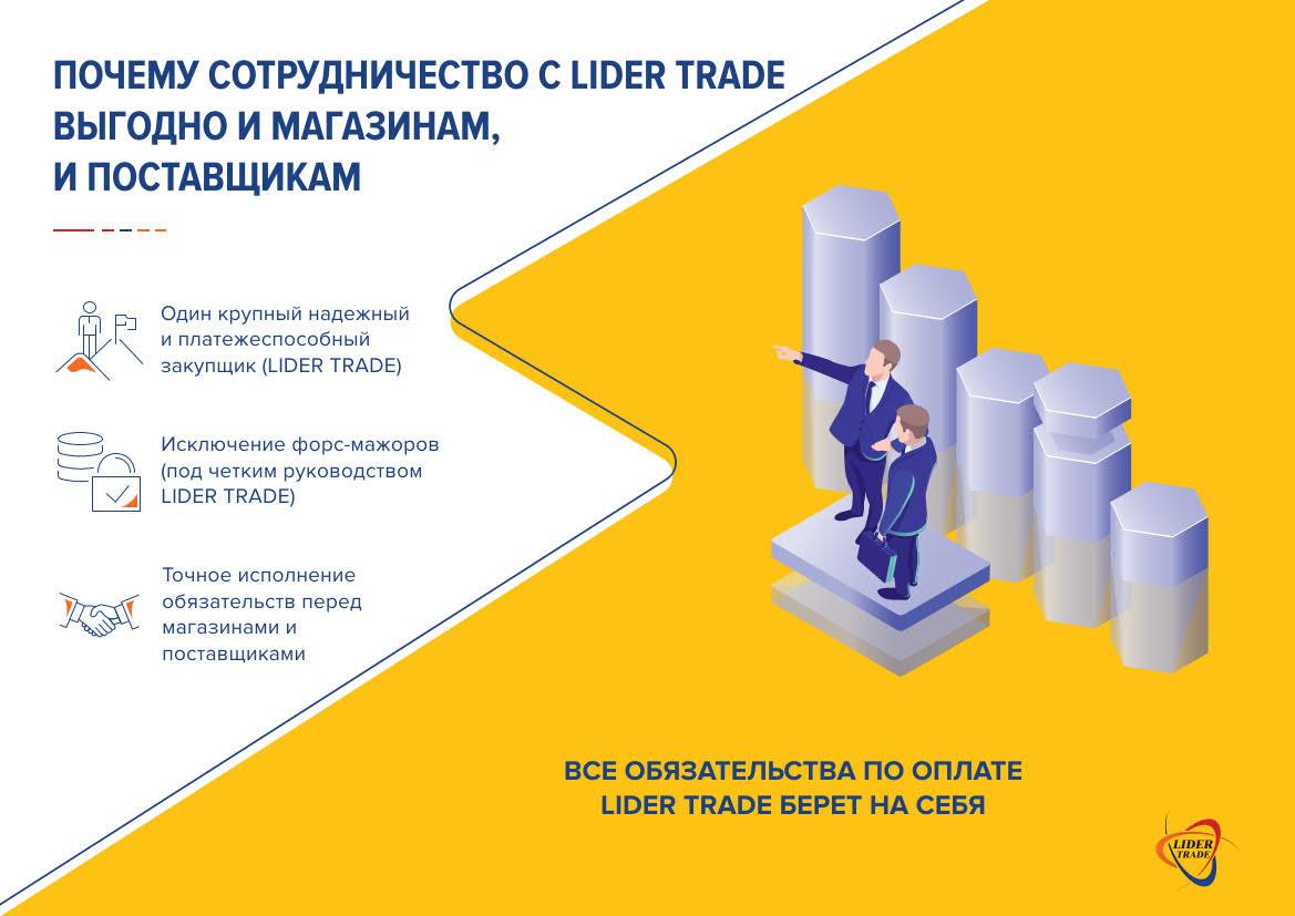 Презентация торговой сети Lider Trade для поставщиков