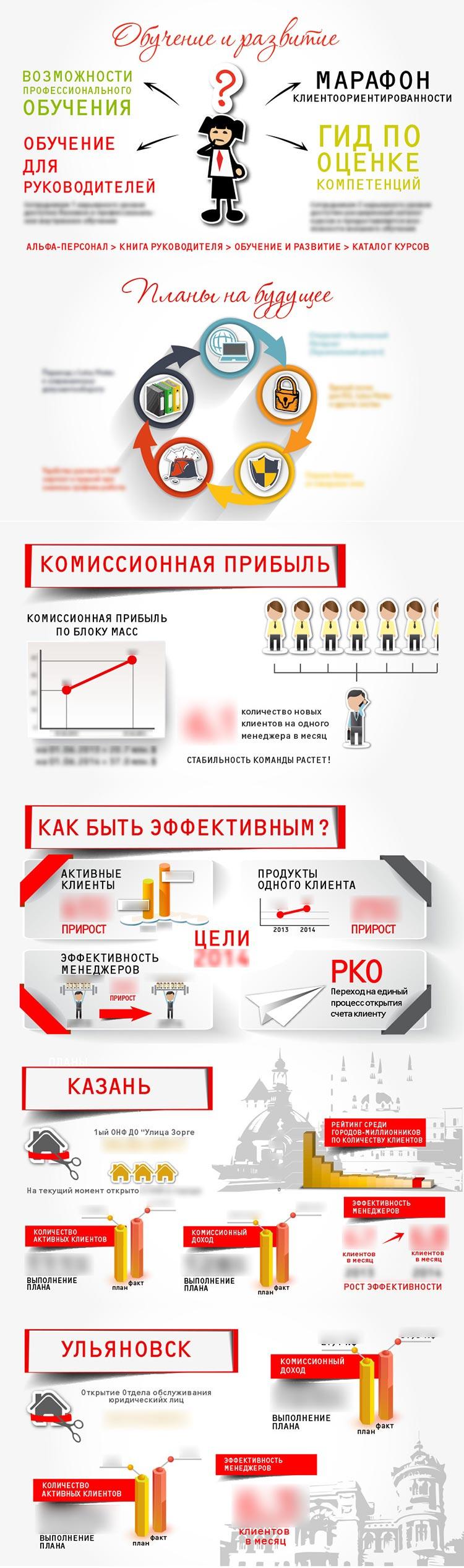 zakazat-Prezentacija-kompanii-dlja-vystuplenija