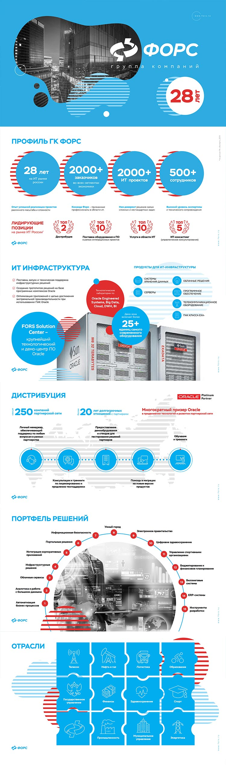 zakazat-prezentacziya-produktov-dlya-it-infrastruktury