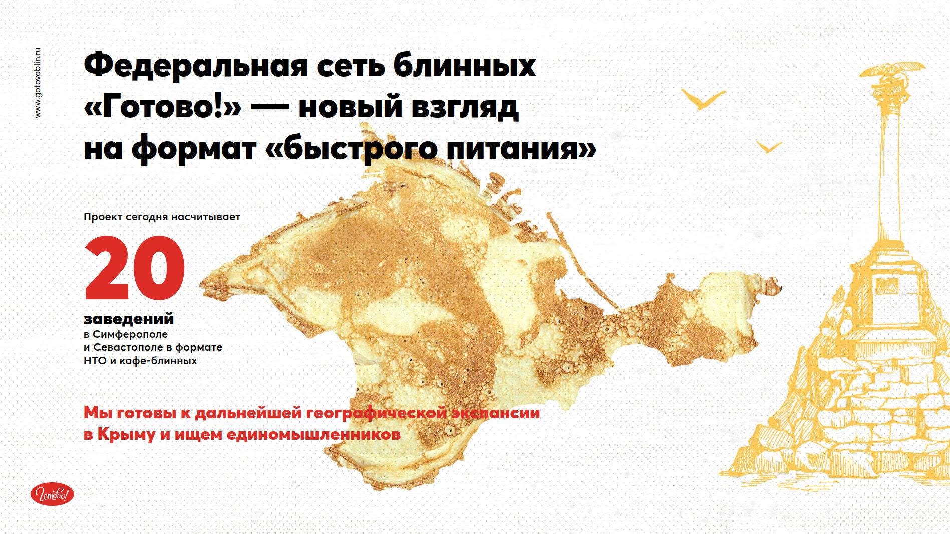 Презентация для франчайзи сети блинных «Готово!»