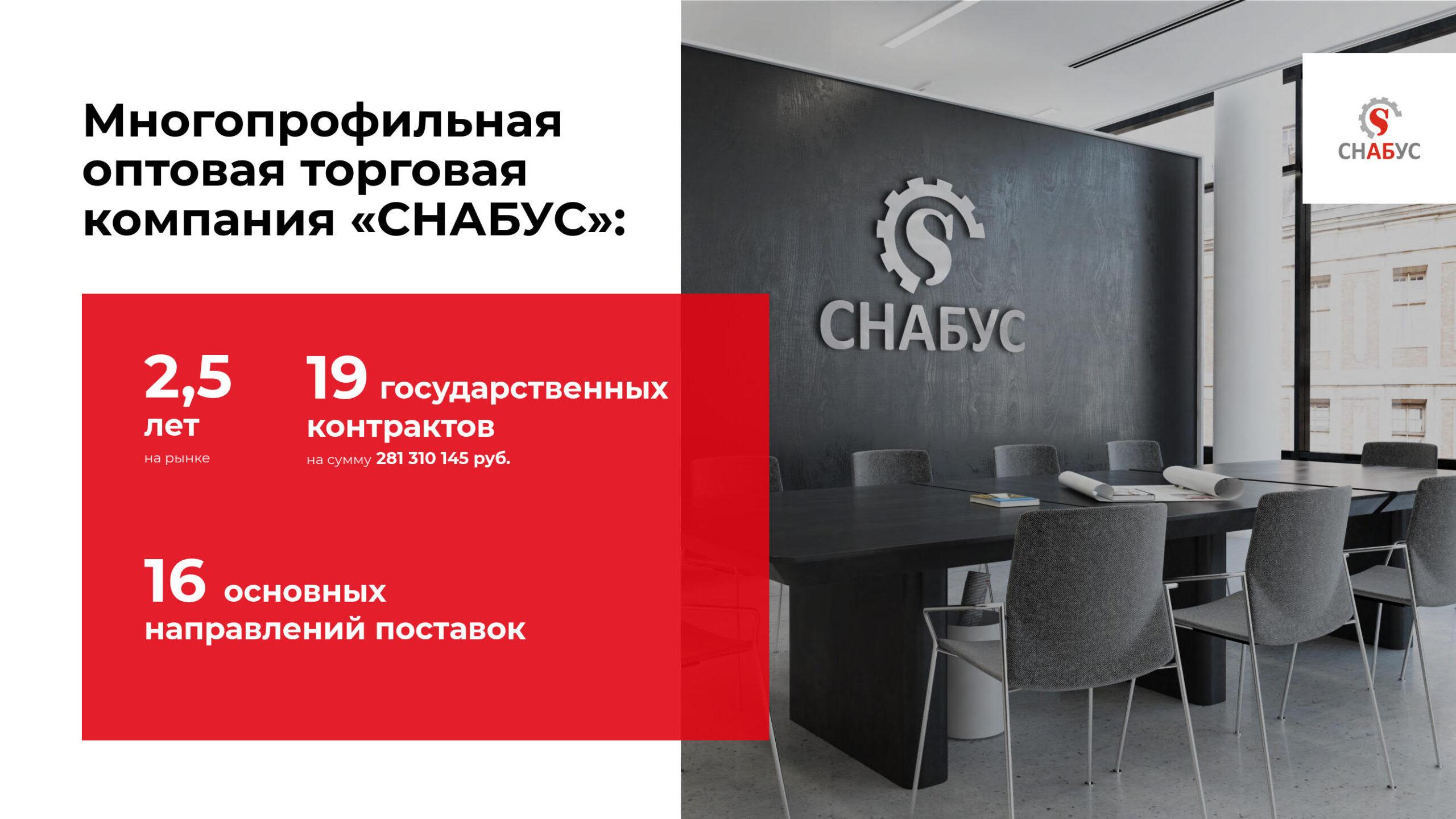 prezentacziya-optovoj-torgovoj-kompanii-gosudarstvennye-kontrakty-napravlenija-postavki