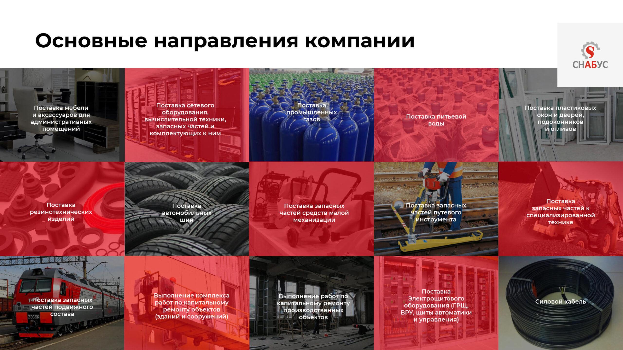 Презентация многопрофильной оптовой торговой компании «Снабус»