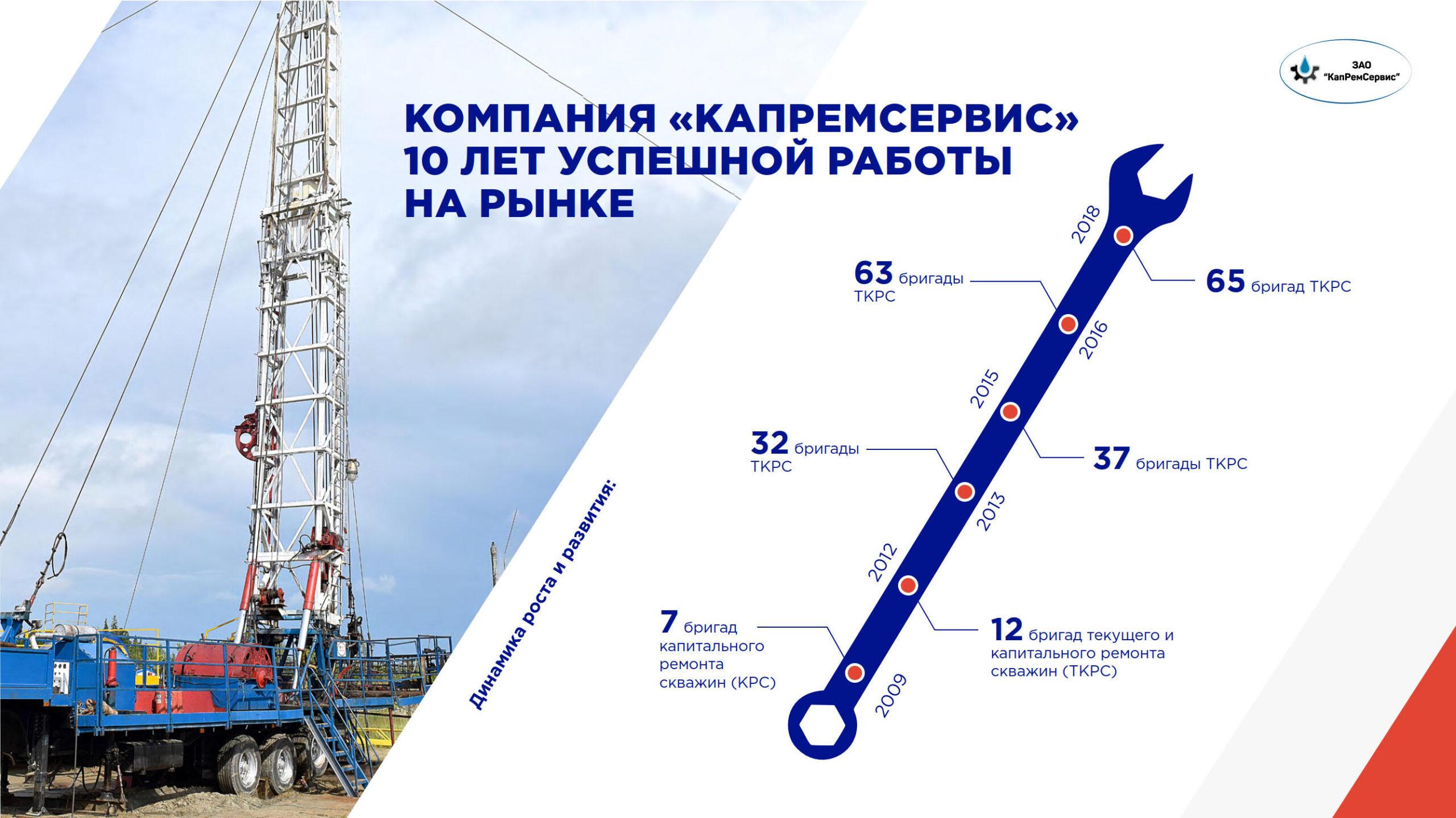 Презентация услуг нефтесервисной компании
