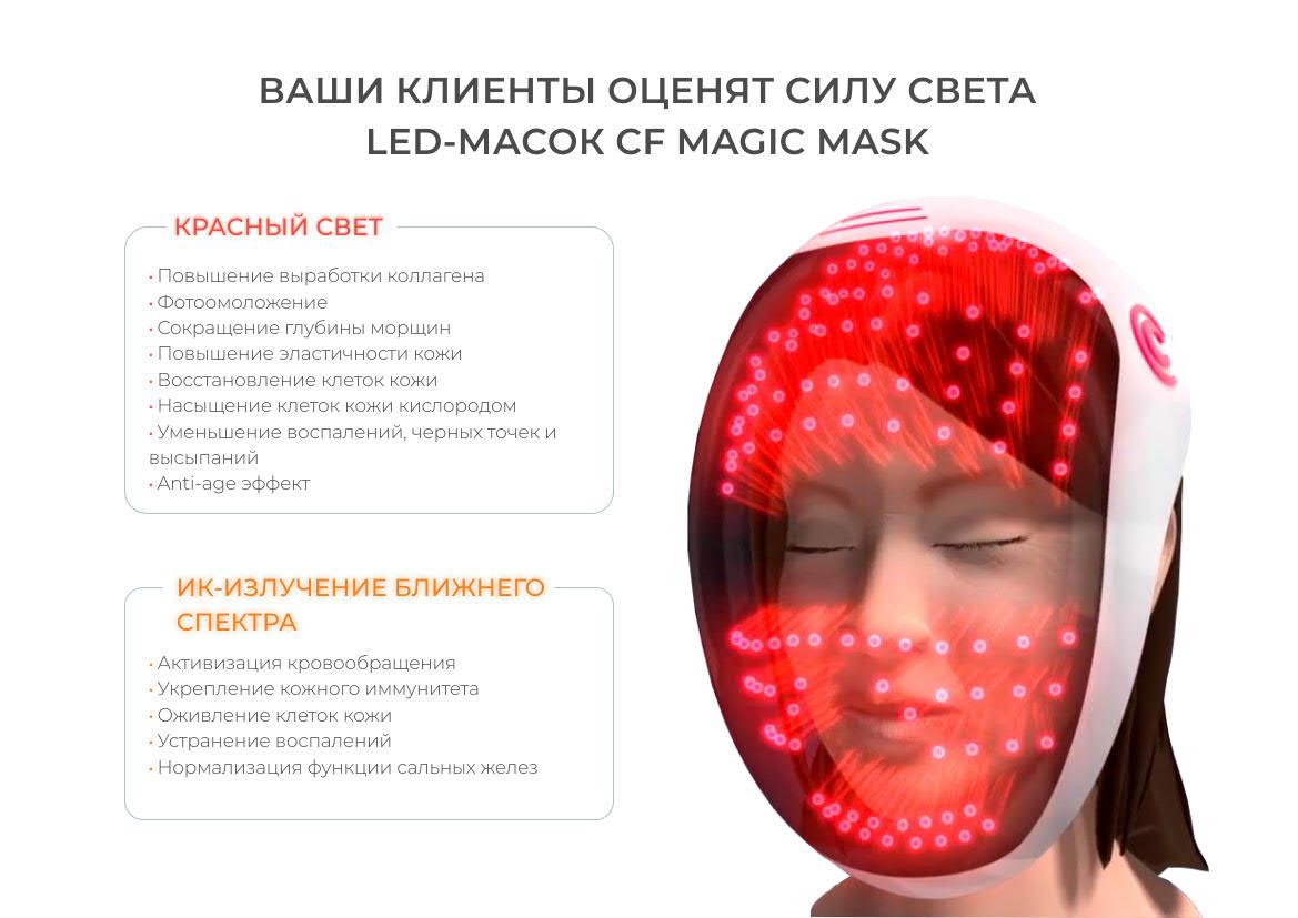Презентация LED-масок для бьюти-индустрии