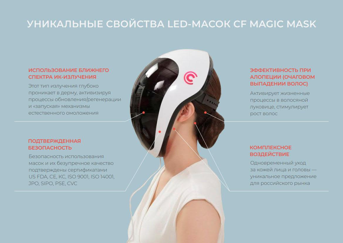 Презентация уникальных LED-масок для бьюти-индустрии