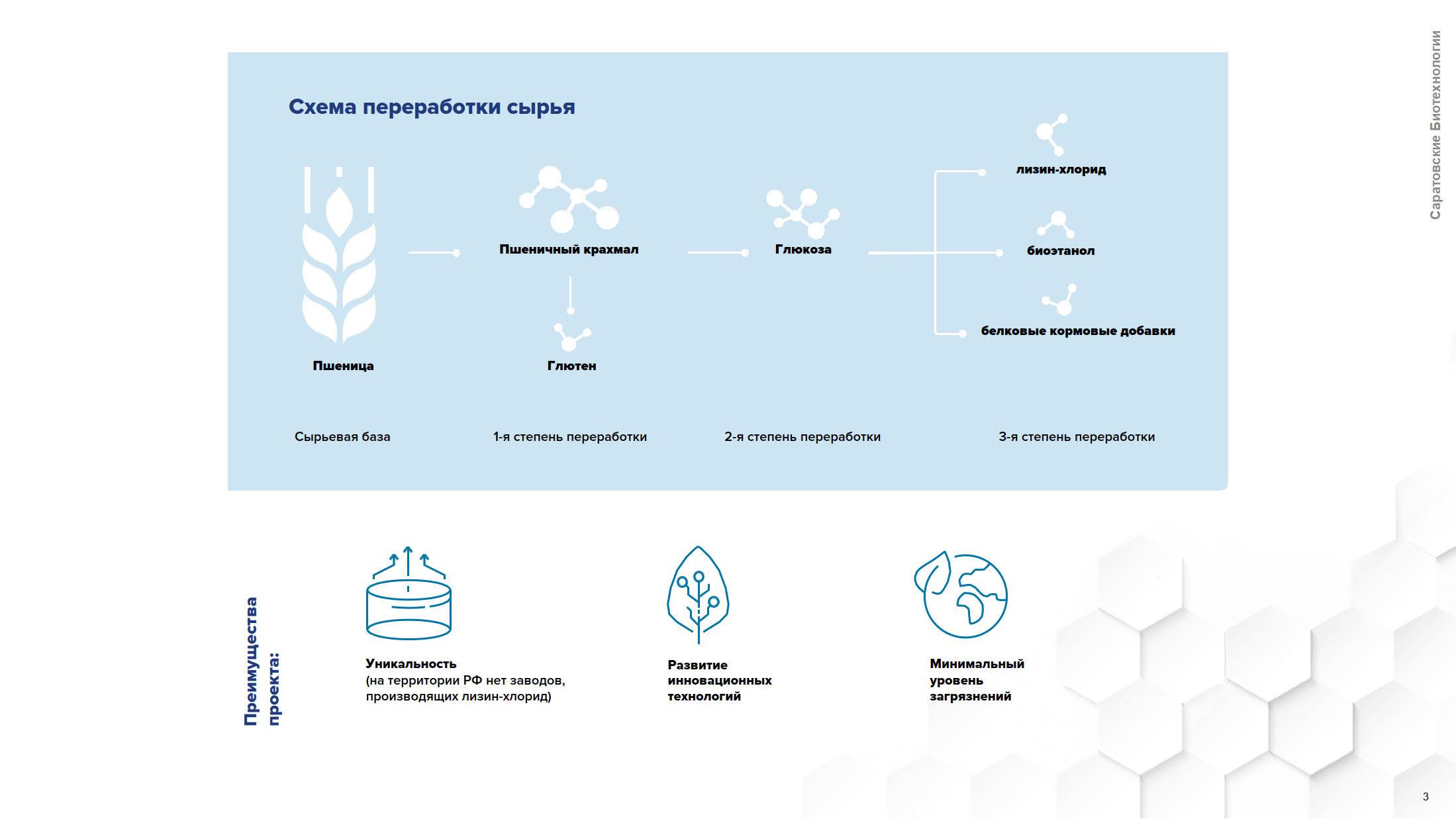 Презентация комплекса для производства аминокислот