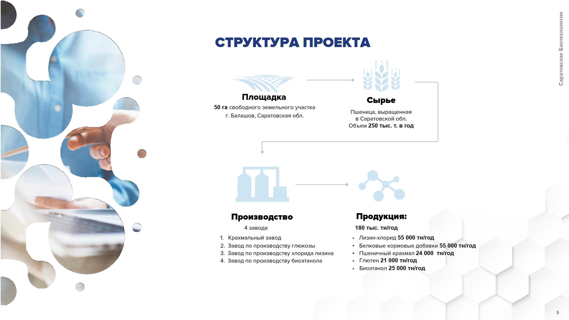 Презентация производственного комплекса по глубокой переработке пшеницы