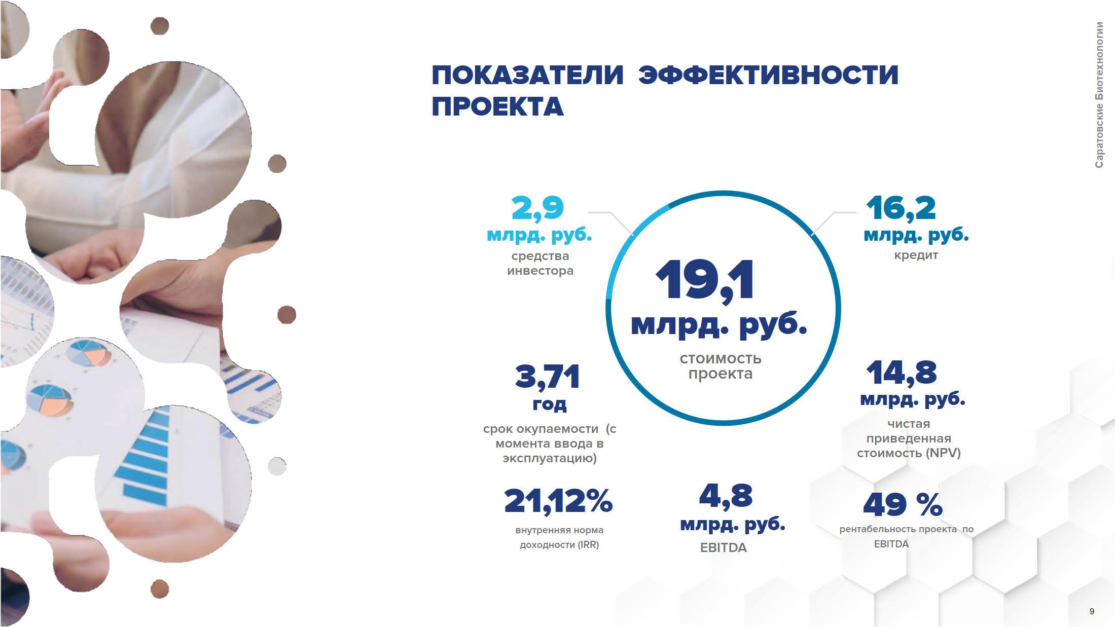 Презентация инновационного проекта